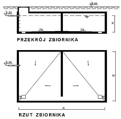 05_z2